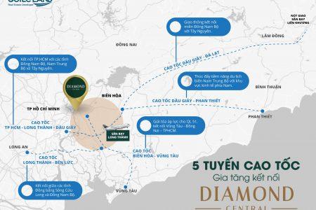 Diamond Central: Cú hích hạ tầng – Nâng tầm dự án